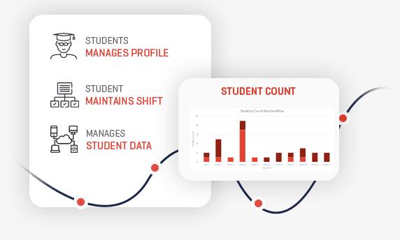 School Management Software System