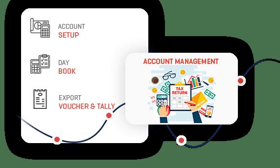 School Account Software