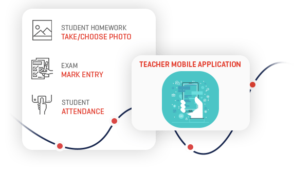 CAMPUSDEAN Teacher Mobile Application