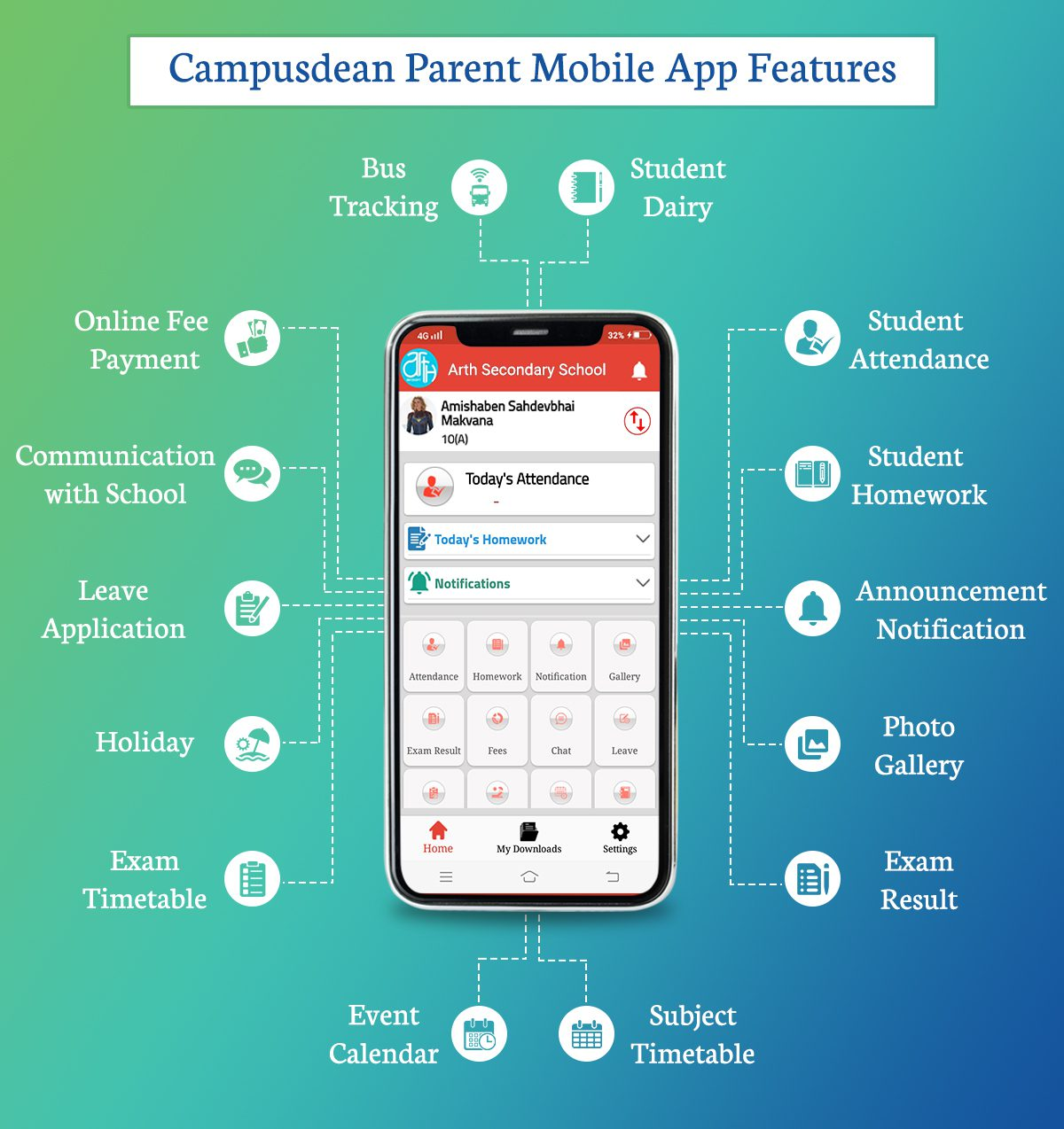 Campusdean Parent Mobile App
