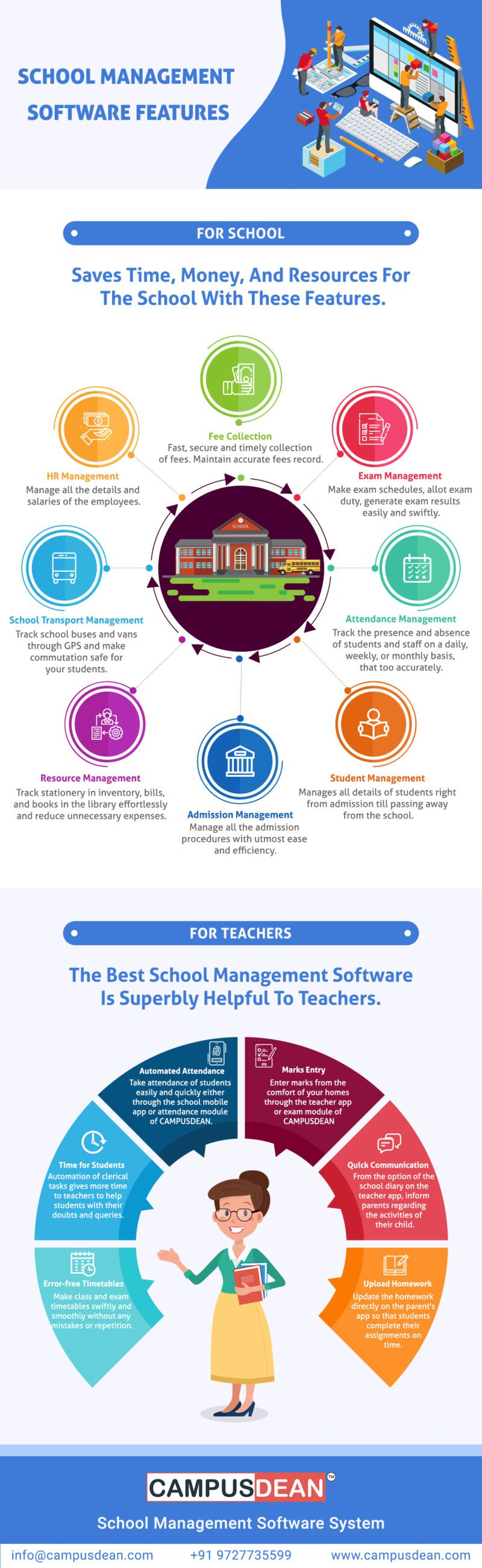 School Software Features For School And Teachers Infographic