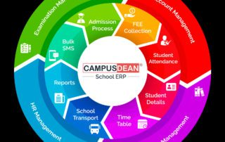 CAMPUSDEAN school management software modules