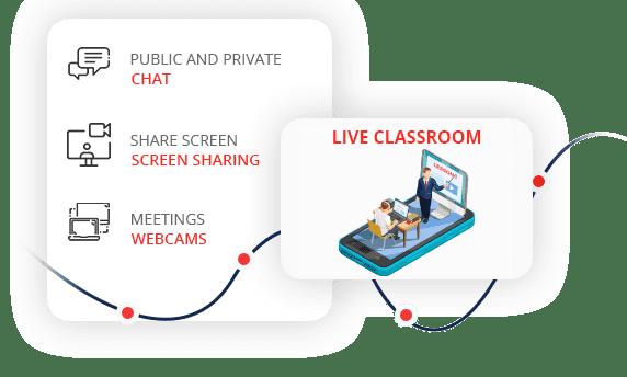 Live Classroom